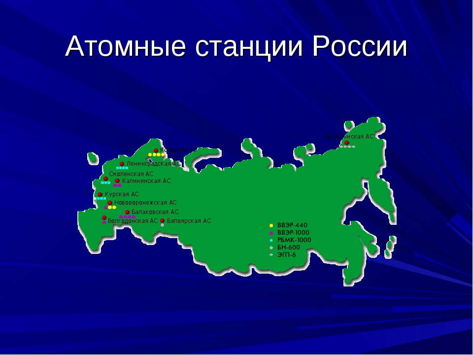 Атомные станции России