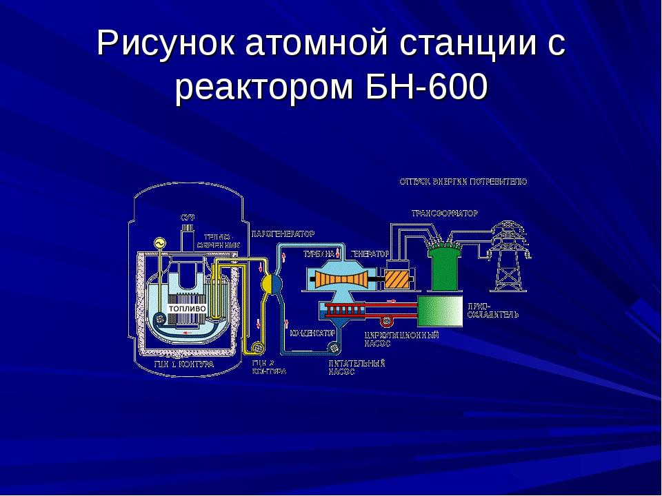 Рисунок атомной станции с реактором БН-600