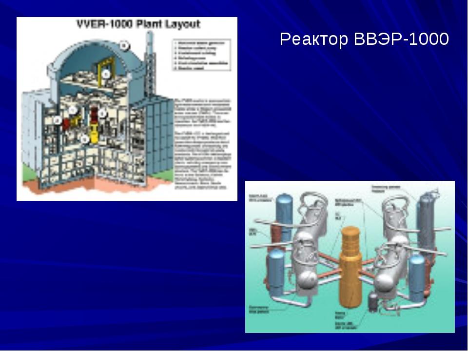Реактор ВВЭР-1000