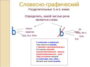 Словесно-графический Разделительные Ъ и Ь знаки. В глаголах и наречиях Знак п