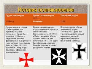 История возникновения Орден тамплиеров 1118 год.Орден госпитальеров 1113 г.