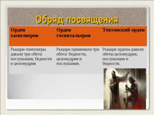 Обряд посвящения Орден тамплиеровОрден госпитальеров Тевтонский орден Рыцар
