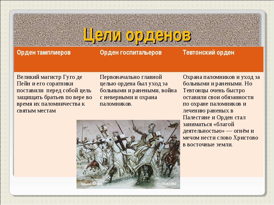 Цели орденов Орден тамплиеровОрден госпитальеровТевтонский орден Великий ма...
