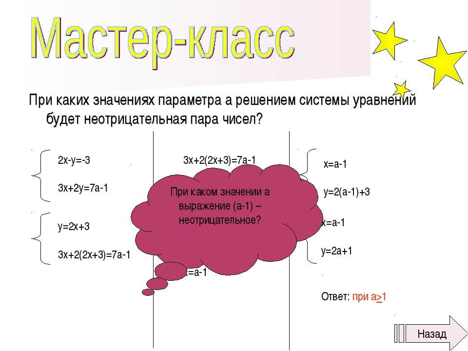 При каких значениях параметра а решением системы уравнений будет неотрицатель...