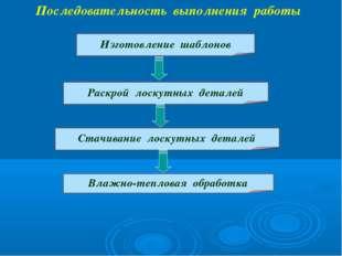Последовательность выполнения работы Изготовление шаблонов Раскрой лоскутных