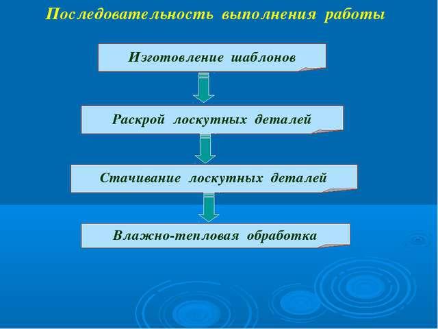 Последовательность выполнения работы Изготовление шаблонов Раскрой лоскутных...
