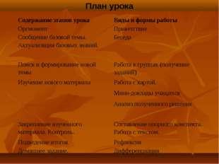 План урока Содержание этапов урокаВиды и формы работы ОргмоментПриветствие