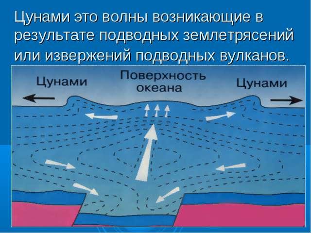 Цунами это волны возникающие в результате подводных землетрясений или изверже...