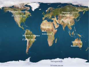 Евразия 53 млн.кв.км Африка 30,3 млн.кв.км Северная Америка 24,2млн.кв км Южн