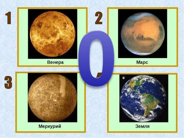 Венера Марс Земля Меркурий
