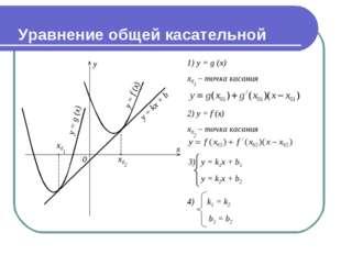 y = f (x) y = g (x) y = kx + b y = k1x + b1 y = k2x + b2 Уравнение общей кас