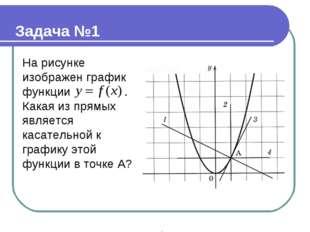 На рисунке изображен график функции . Какая из прямых является касательной к