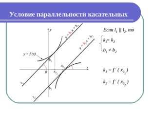Условие параллельности касательных y = k1 x + b1 l2