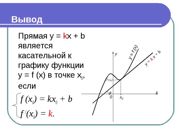 Вывод Прямая y = kx + b является касательной к графику функции y = f (x) в т...