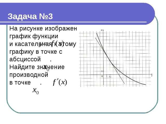 На рисунке изображен график функции и касательная к этому графику в точке с а...