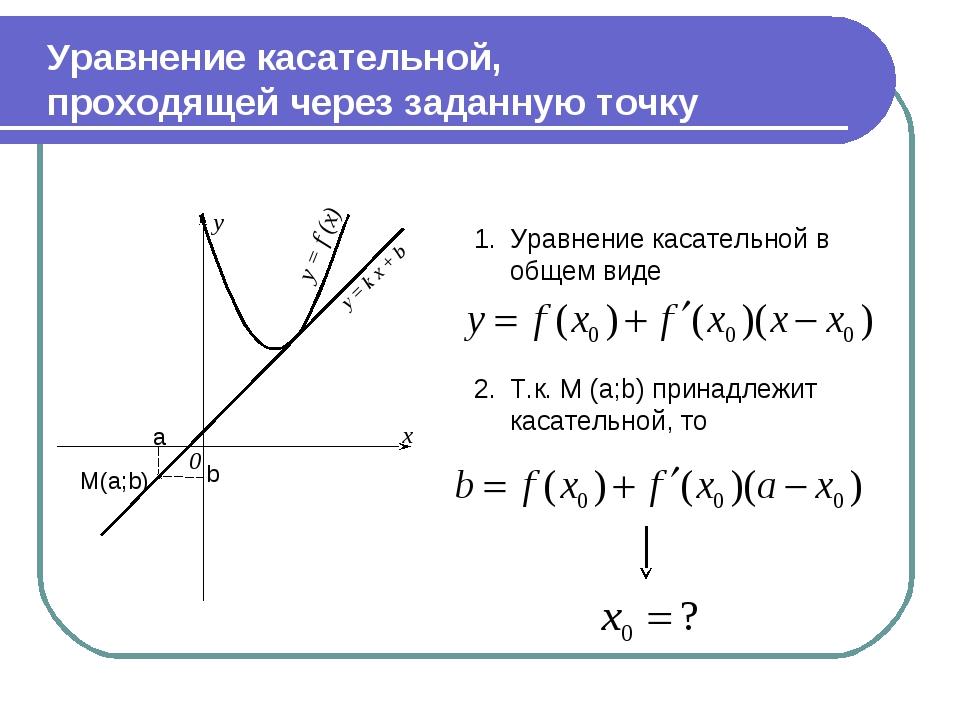 Уравнение касательной, проходящей через заданную точку Уравнение касательной...