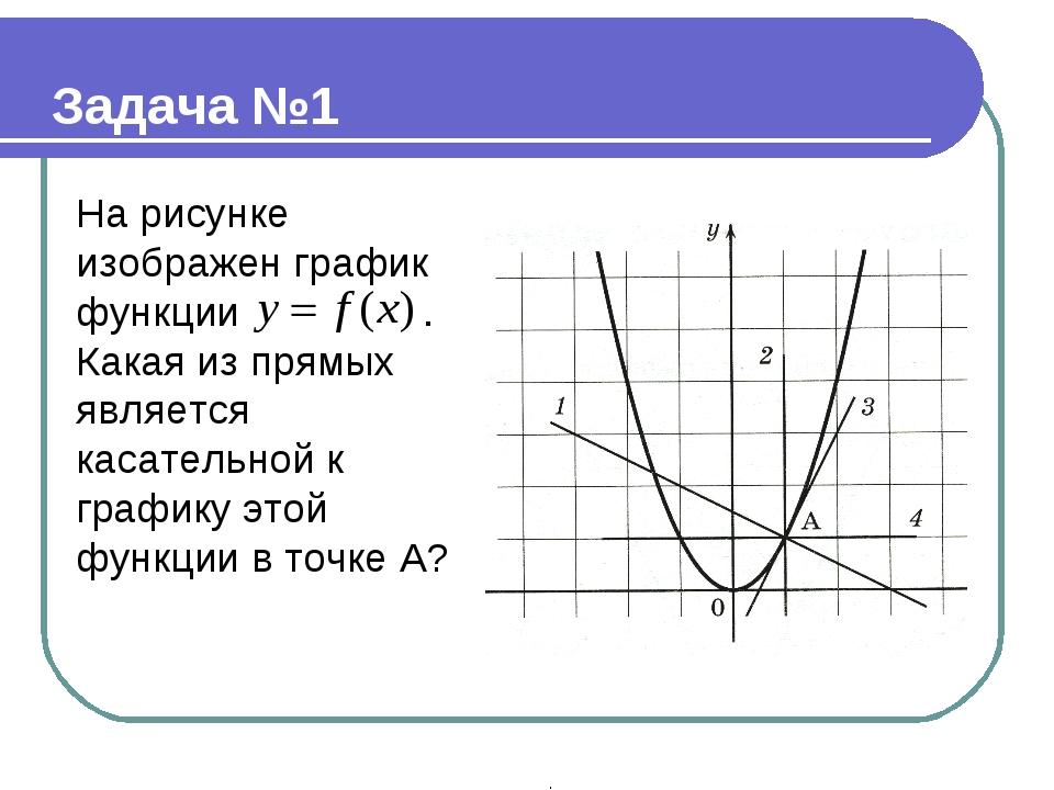 На рисунке изображен график функции . Какая из прямых является касательной к...