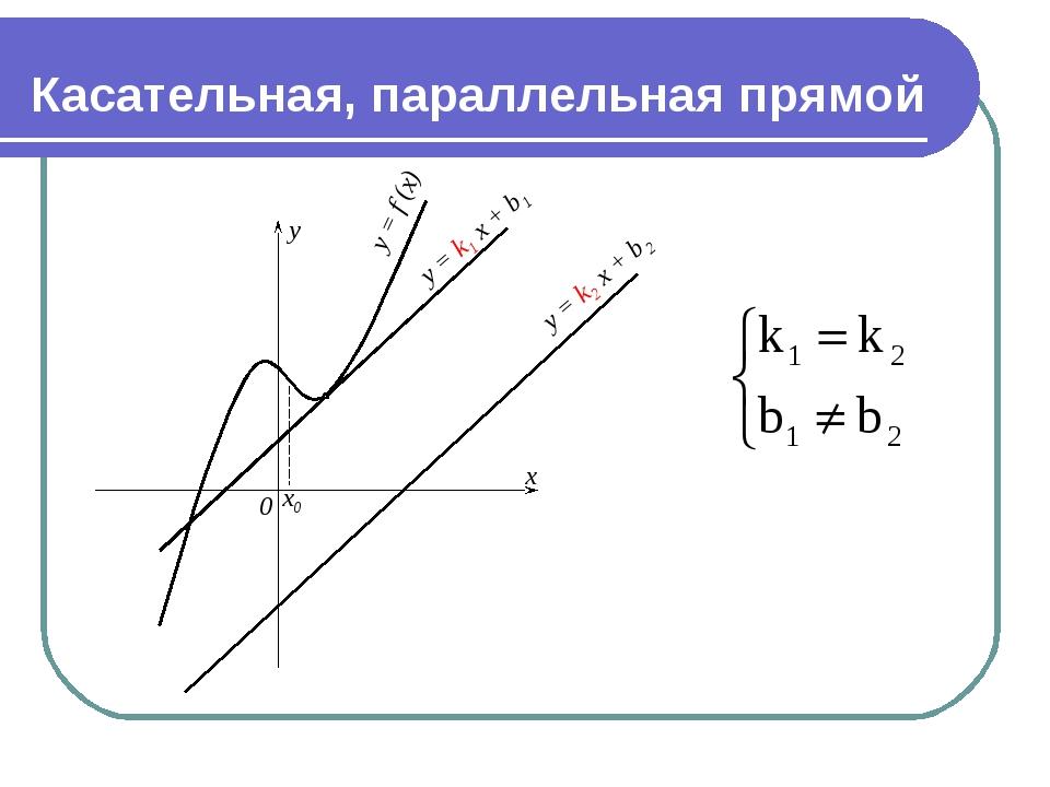 Касательная, параллельная прямой y = k2 x + b2 y = k1 x + b1