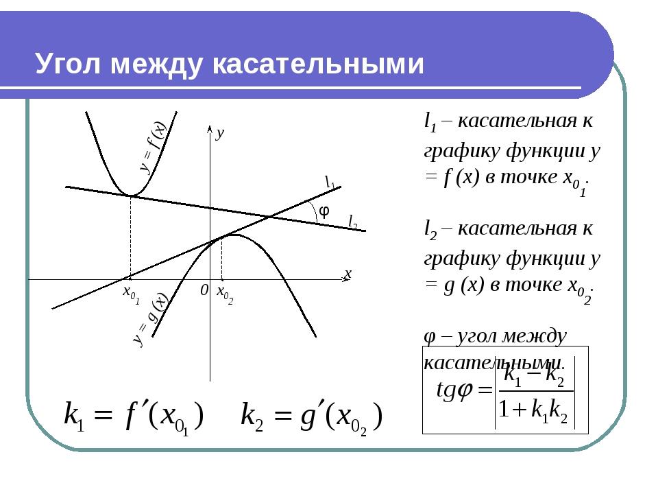 Угол между касательными y = f (x) l1 – касательная к графику функции y = f (x...