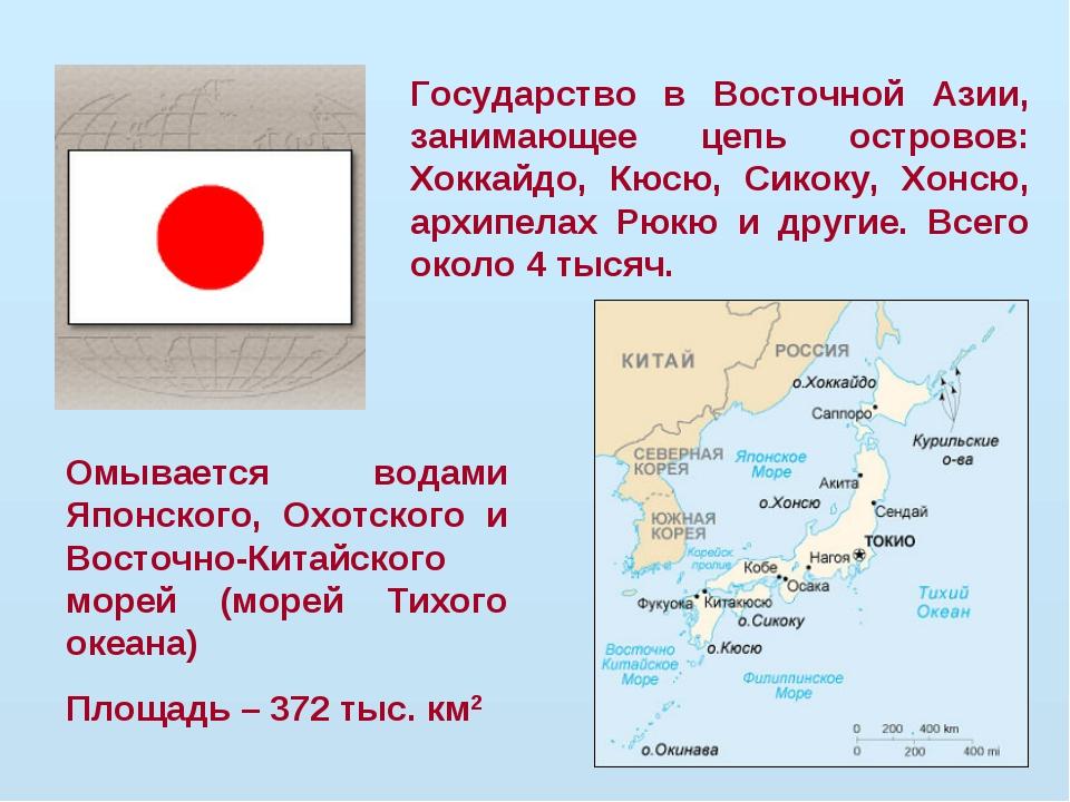 Государство в Восточной Азии, занимающее цепь островов: Хоккайдо, Кюсю, Сикок...