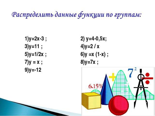 1)у=2х-3 ; 2) у=4-0,5х; 3)у=11 ; 4)у=2 / х 5)у=1/2х ; 6)у =х (1-х) ;...
