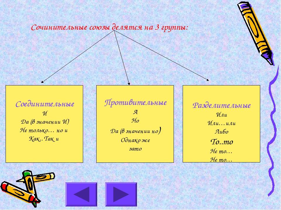 Сочинительные союзы делятся на 3 группы: Соединительные И Да (в значении И) Н...