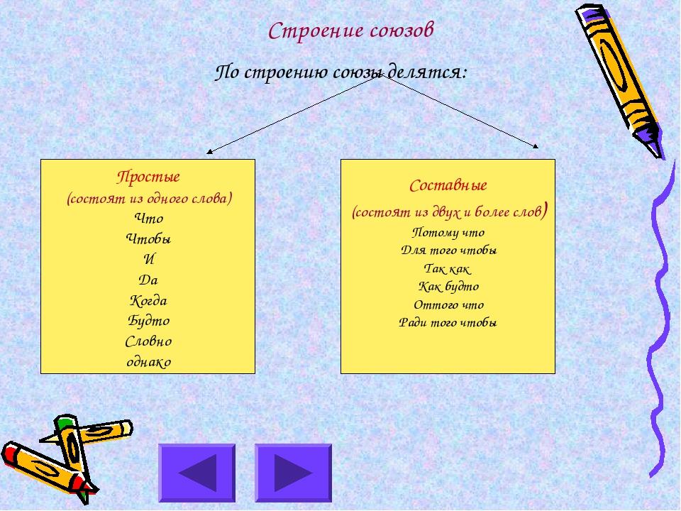 Строение союзов По строению союзы делятся: Простые (состоят из одного слова)...