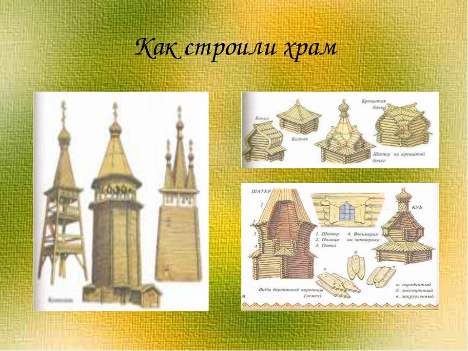 Как строили храм