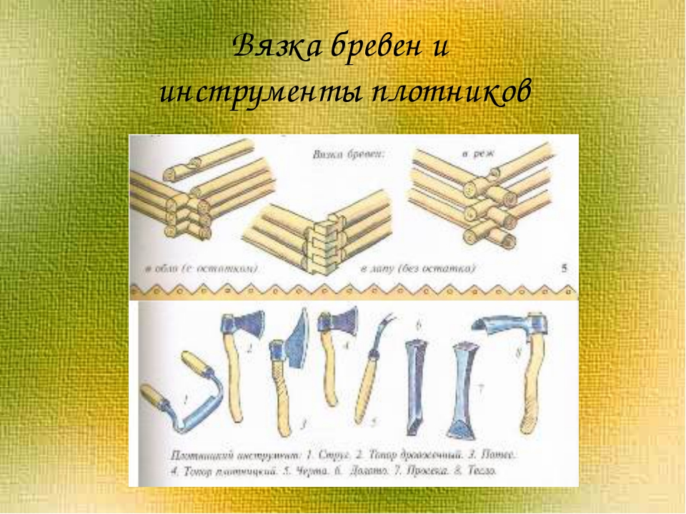 Вязка бревен и инструменты плотников