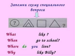 Запомни схему специального вопроса What like ? When go to school? Where do yo