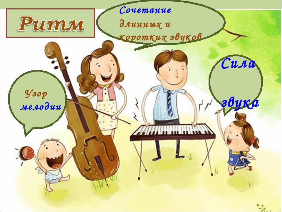 Сила звука Узор мелодии Сочетание длинных и коротких звуков