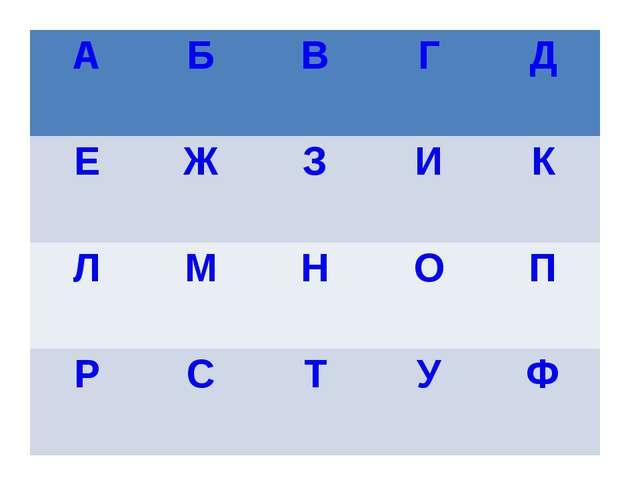 АБВГД ЕЖЗИК ЛМНОП РСТУФ