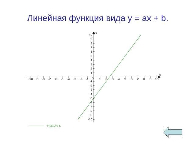 Линейная функция вида у = ах + b.