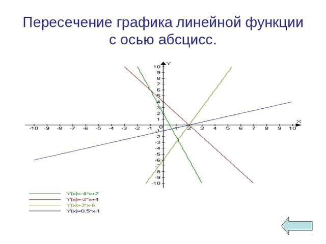 Пересечение графика линейной функции с осью абсцисс.