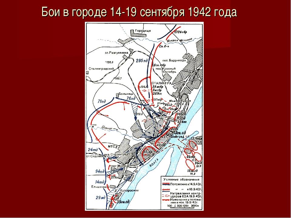 Бои в городе 14-19 сентября 1942 года