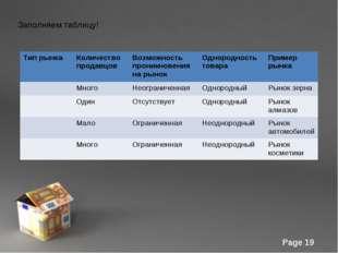 Заполняем таблицу! Совершенная конкуренция монополия олигополия Монополистиче