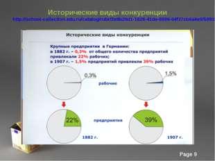 Исторические виды конкуренции http://school-collection.edu.ru/catalog/rubr/2e
