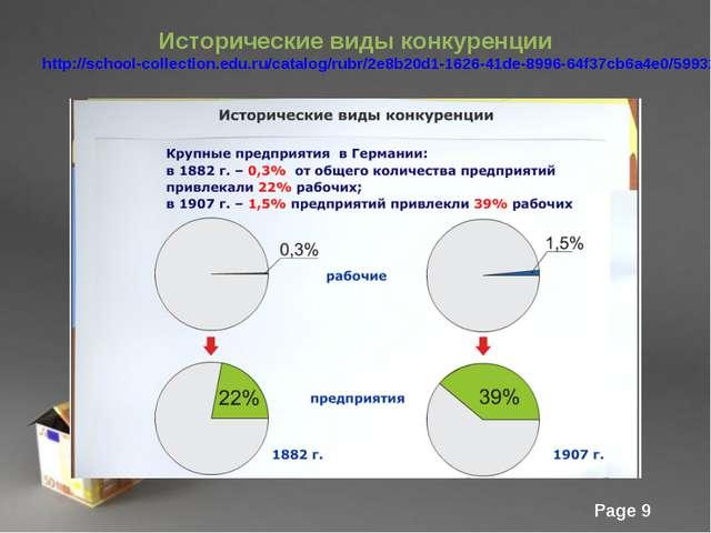 Исторические виды конкуренции http://school-collection.edu.ru/catalog/rubr/2e...