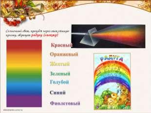 Солнечный свет, проходя через стеклянную призму, образует радугу (спектр)