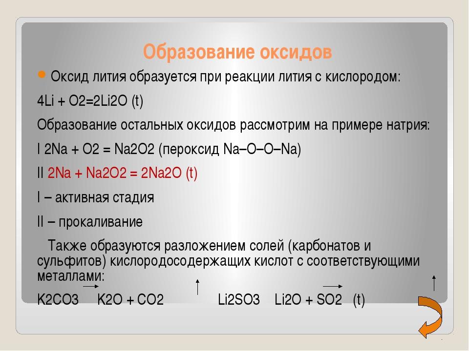 Образование оксидов Оксид лития образуется при реакции лития с кислородом:...