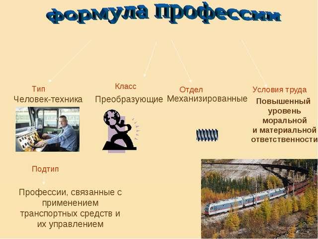 Тип Класс Отдел Условия труда Человек-техника Преобразующие Механизированные...