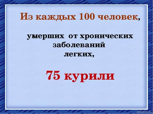 Из каждых 100 человек, умерших от хронических заболеваний легких, 75 курили