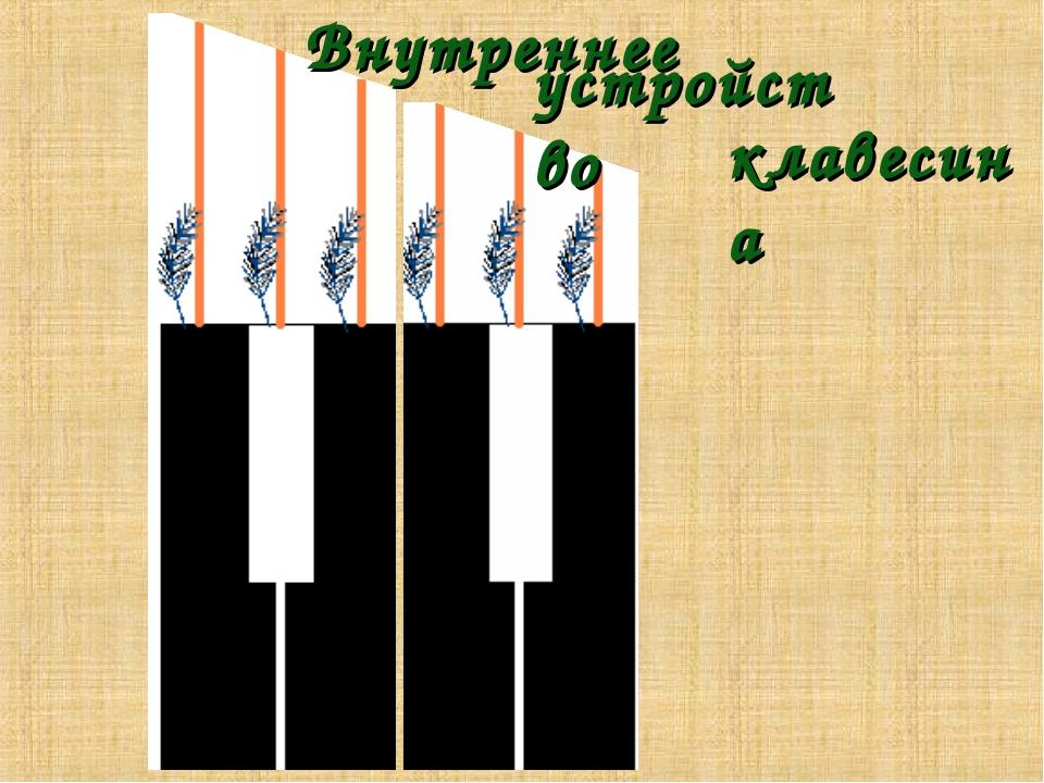 клавесина Внутреннее устройство