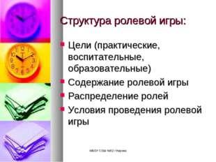 МБОУ СОШ №52 г.Кирова Структура ролевой игры: Цели (практические, воспитатель