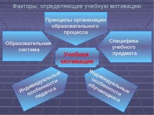 Факторы, определяющие учебную мотивацию Учебная мотивация Образовательная сис