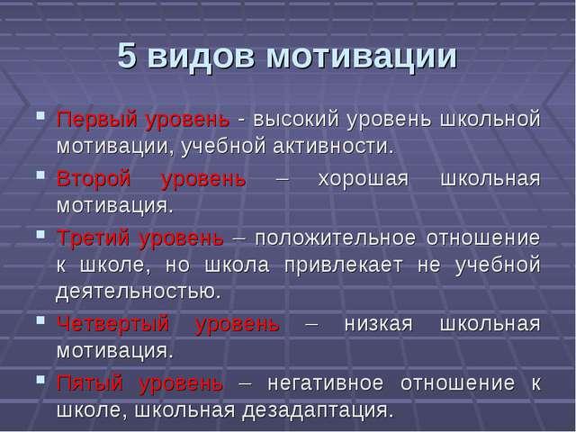 5 видов мотивации Первый уровень - высокий уровень школьной мотивации, учебно...