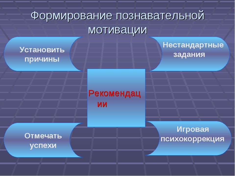 Формирование познавательной мотивации Рекомендации Нестандартные задания Игро...