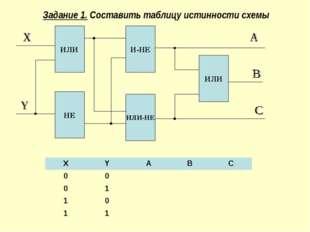 Задание 1. Составить таблицу истинности схемы XYABC 00 01 10