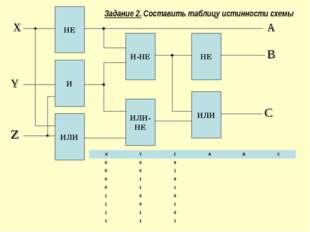 Задание 2. Составить таблицу истинности схемы XYZABC 000 001 0