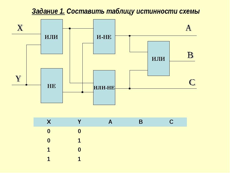 Задание 1. Составить таблицу истинности схемы XYABC 00 01 10...